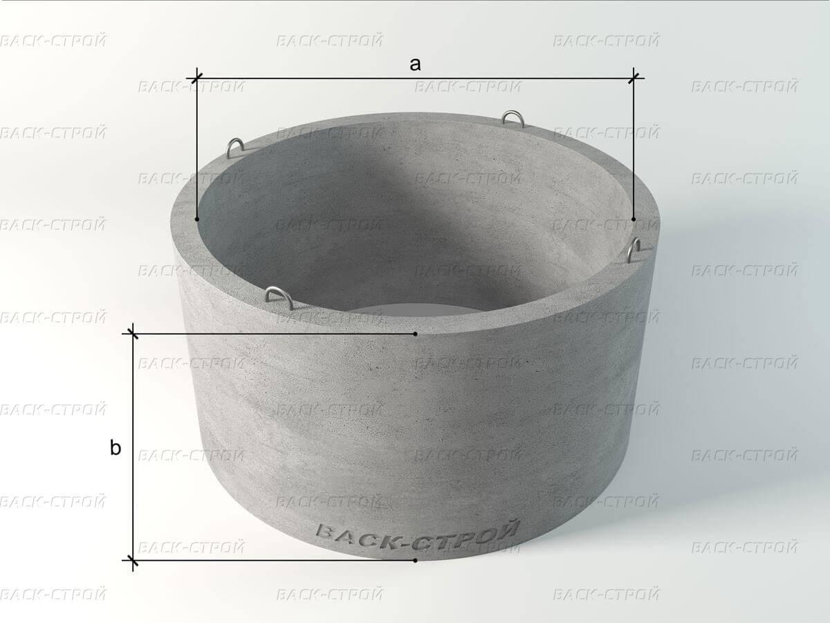 Кольцо стеновое КС 10.9