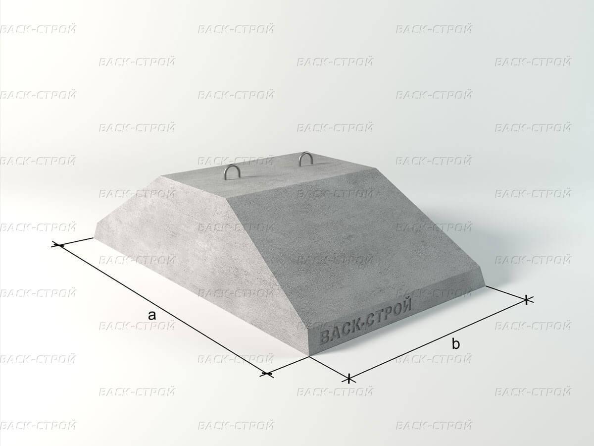 Фундамент ленточный ФЛ 24.30-(1,2,3,4)